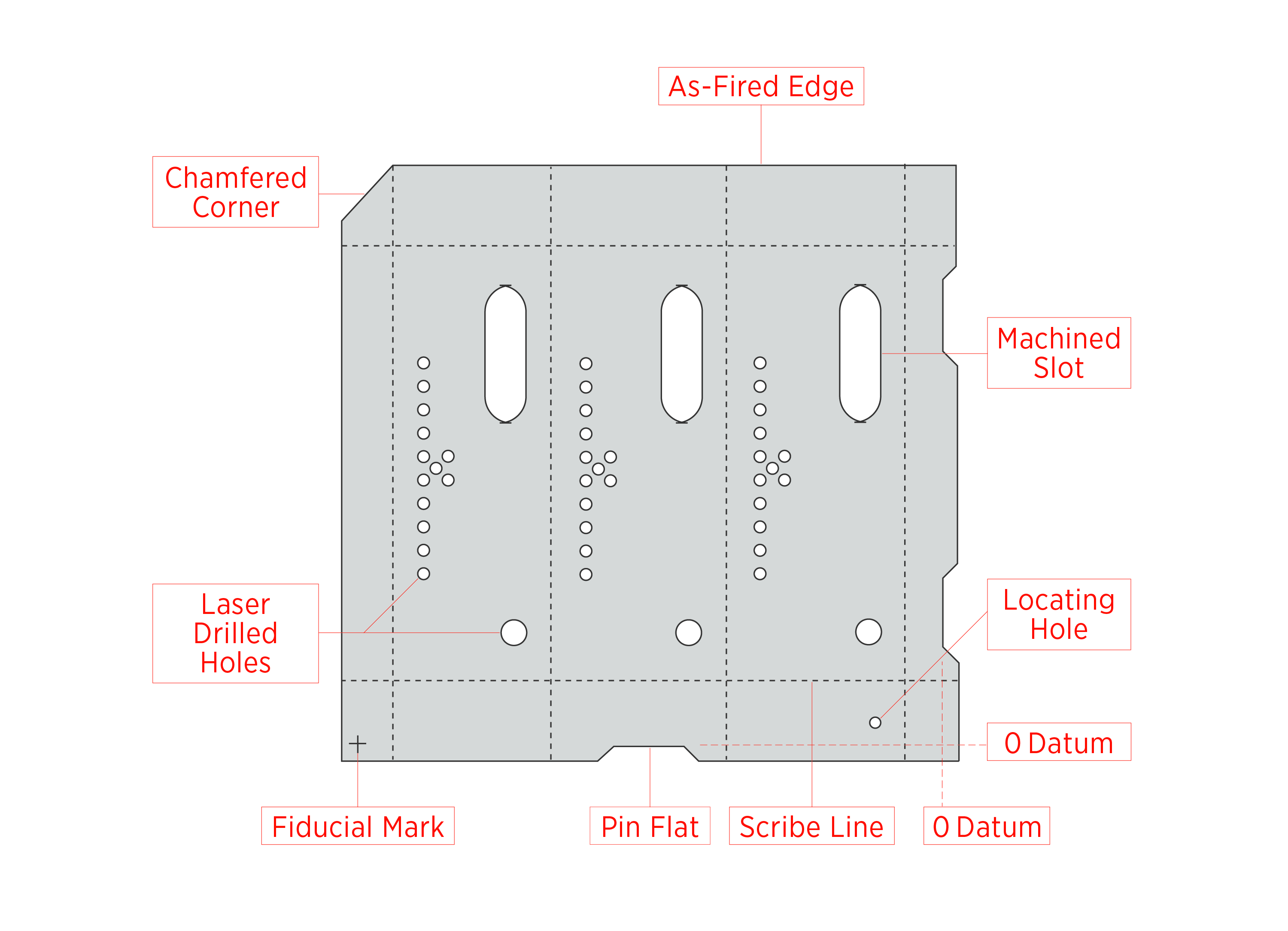 Laser Machining for Thin Film Substrates
