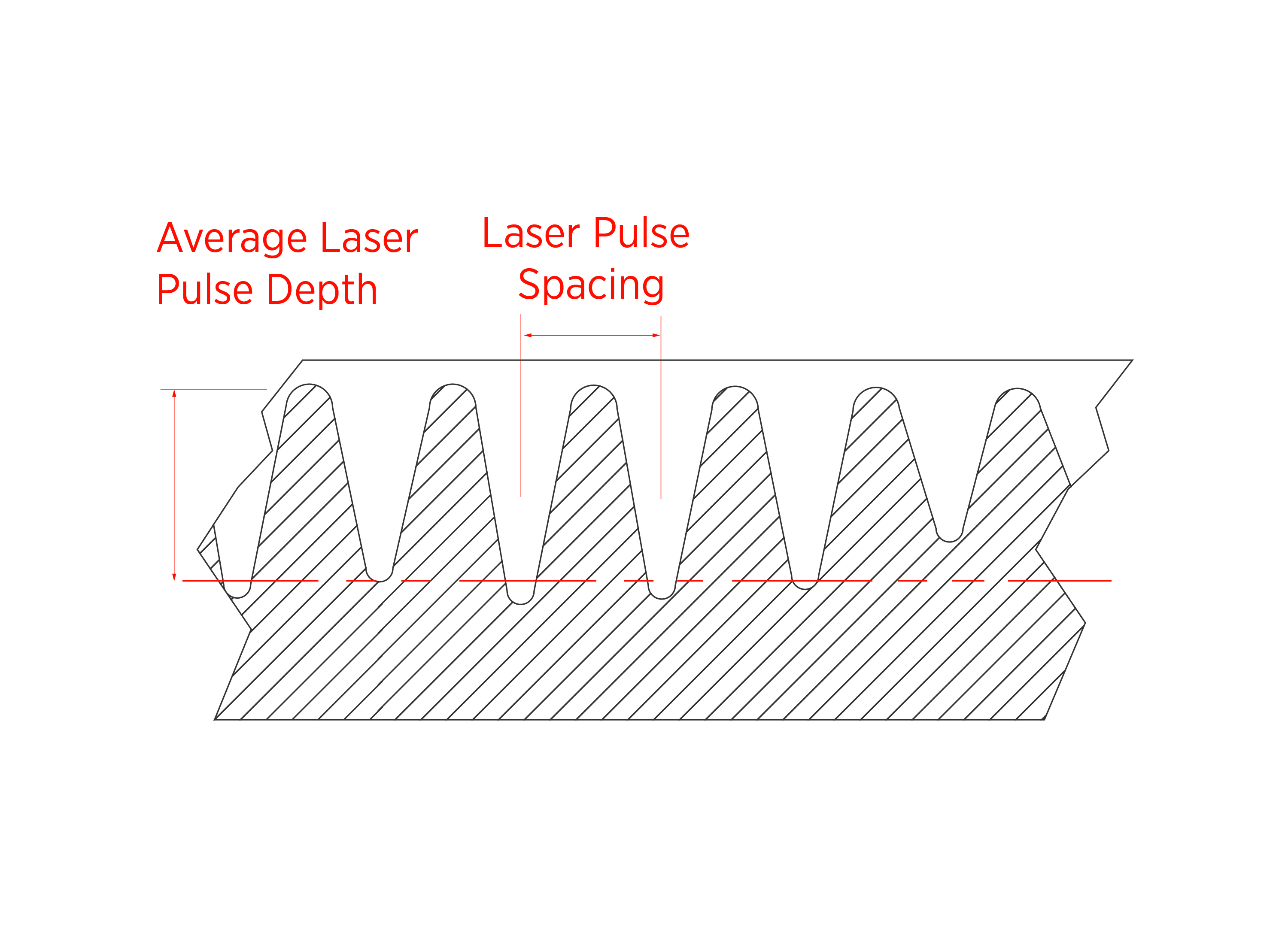 Side View - Laser Scribed Substrate