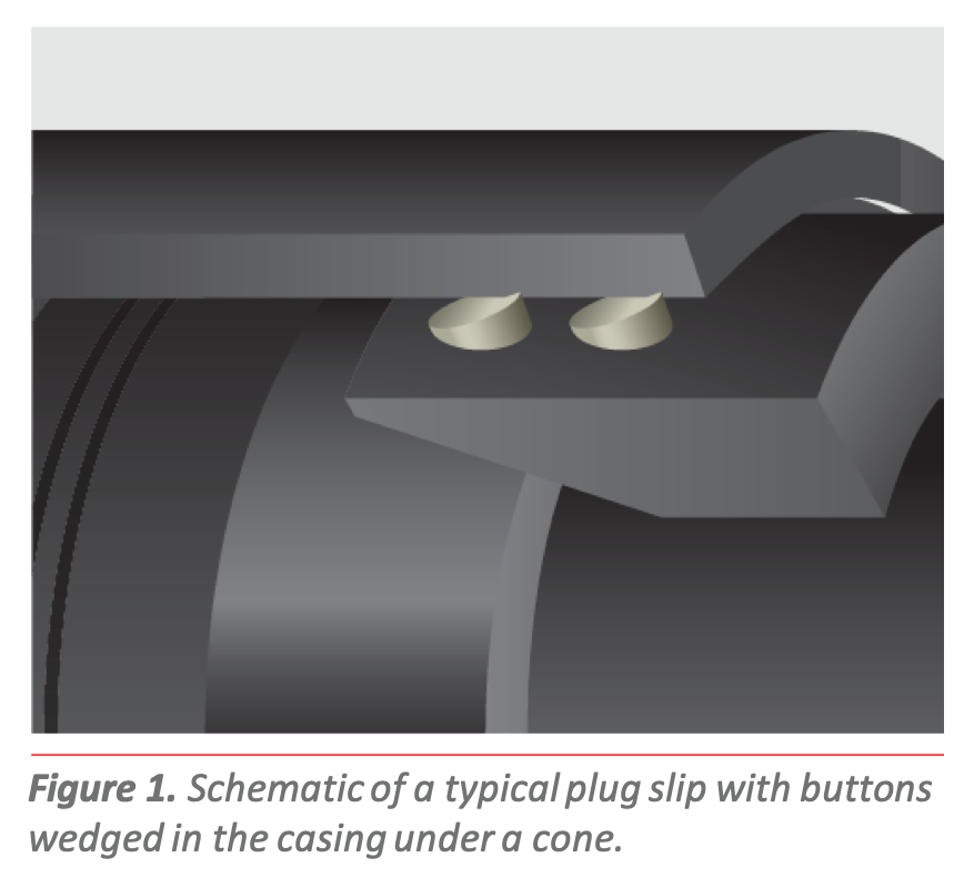 Figure 1. Schematic of a typical plug slip with buttons wedged in the casing under a cone.