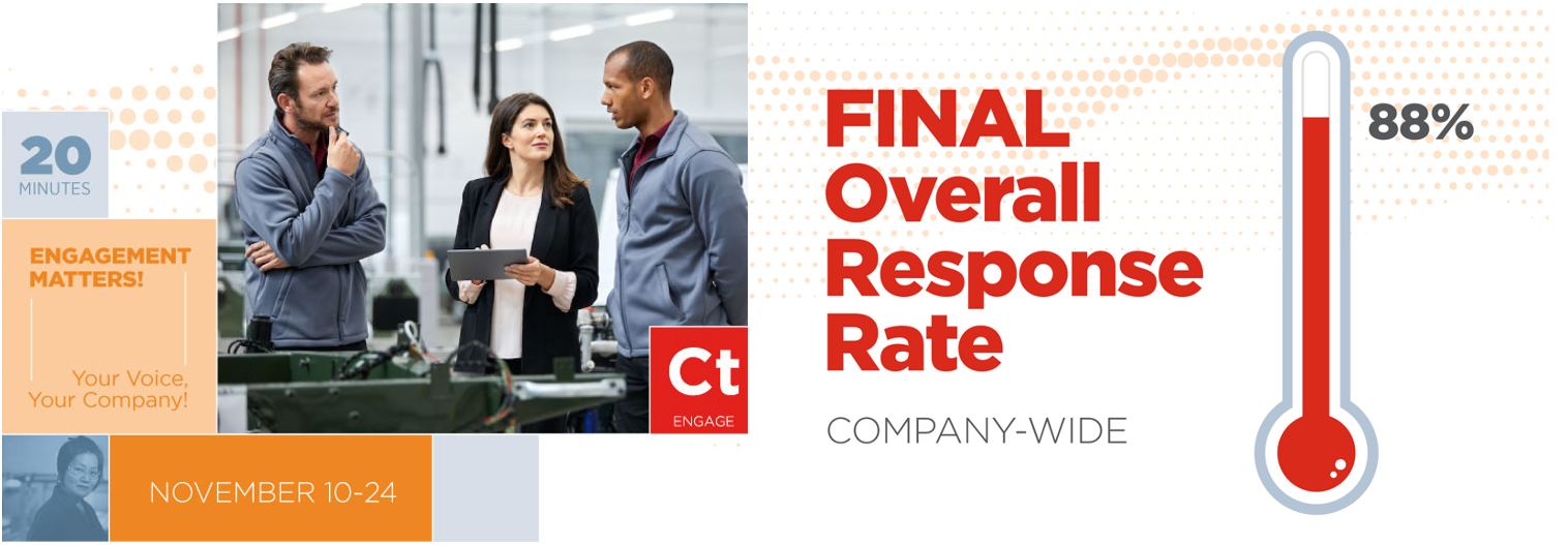 2020 CoorsTek Employee Engagement Survey banner graphic with completion thermometer.